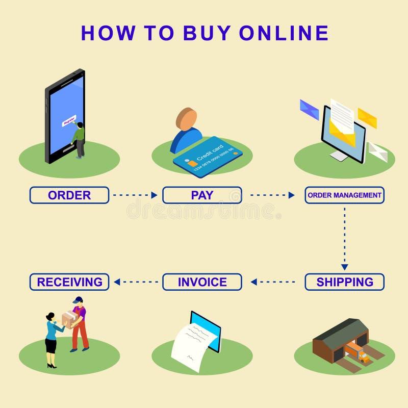 Vetor isométrico em linha da ilustração da compra gráfica da informação ilustração stock