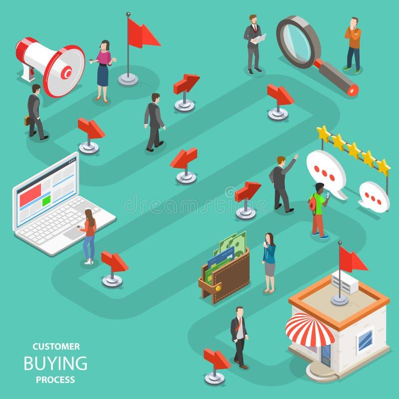 Vetor isométrico liso do processo da compra do cliente ilustração stock