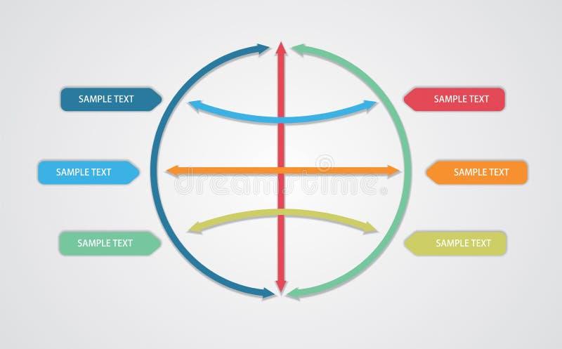 Vetor, molde editável do diagrama de fluxo do negócio ilustração do vetor