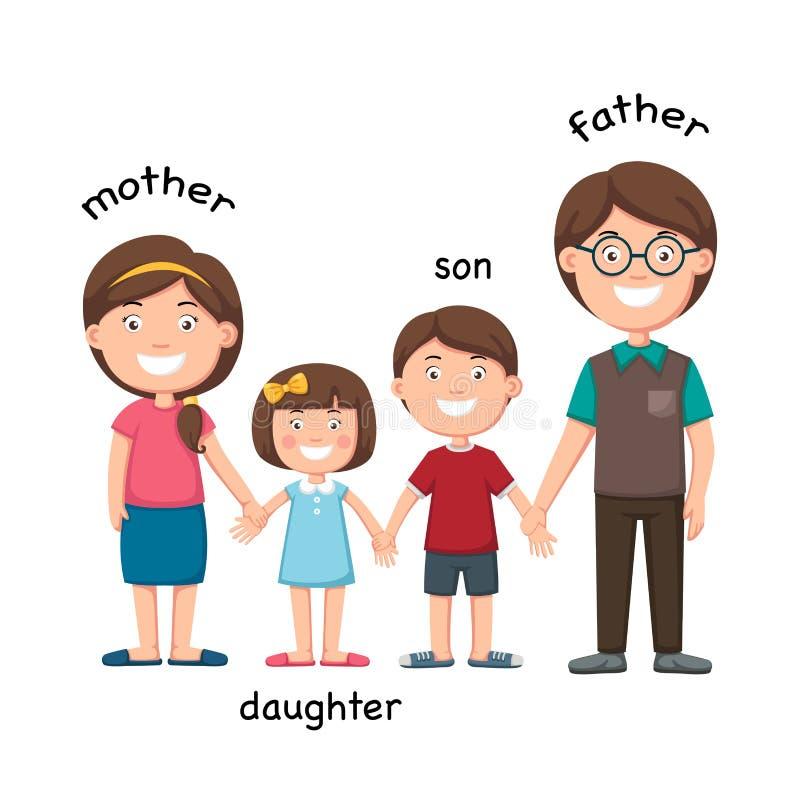 Vetor oposto da família ilustração stock