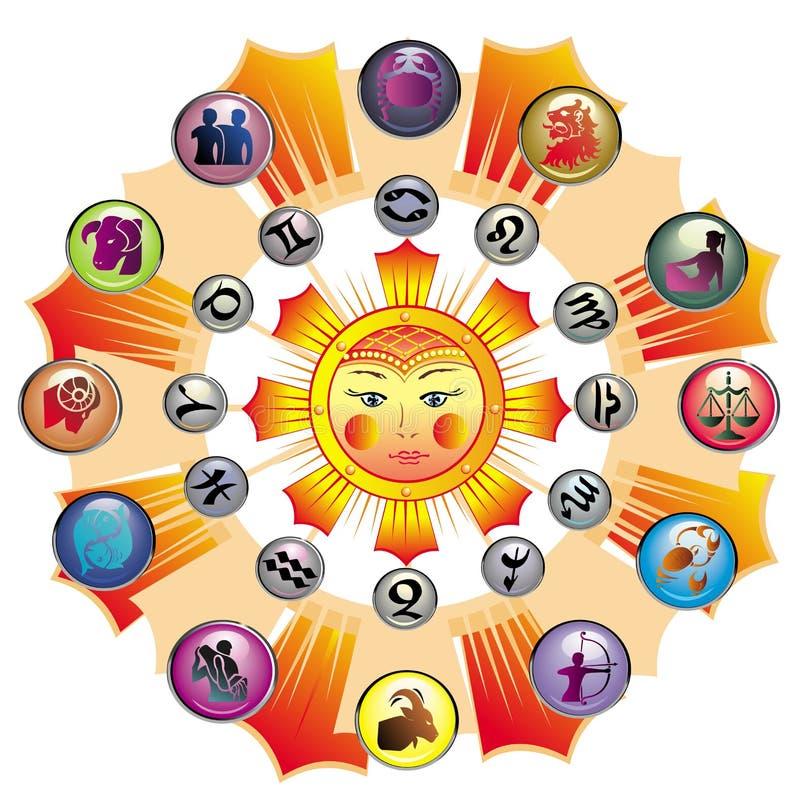 Vetor, roda bonito do zodíaco ilustração do vetor
