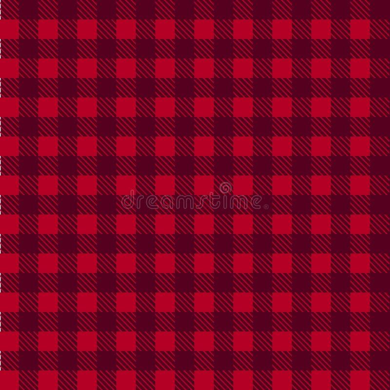 Vetor sem emenda vermelho da toalha de mesa Vetor tradicional sem emenda do teste padrão da toalha de mesa Vetor pastel do teste  ilustração do vetor