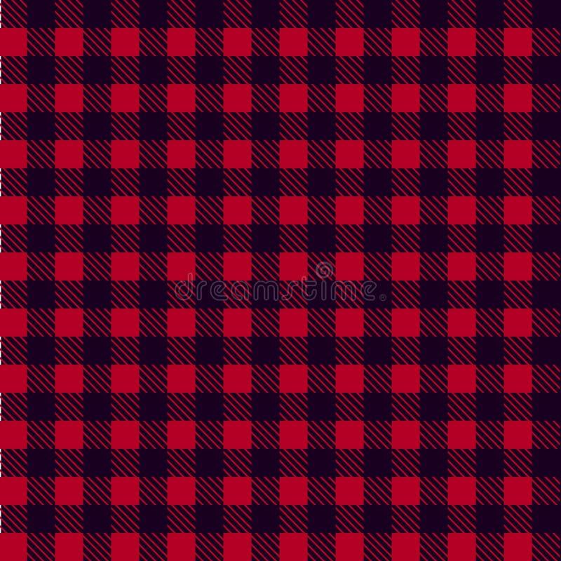 Vetor sem emenda vermelho da toalha de mesa Vetor tradicional sem emenda do teste padrão da toalha de mesa Vetor pastel do teste  ilustração stock