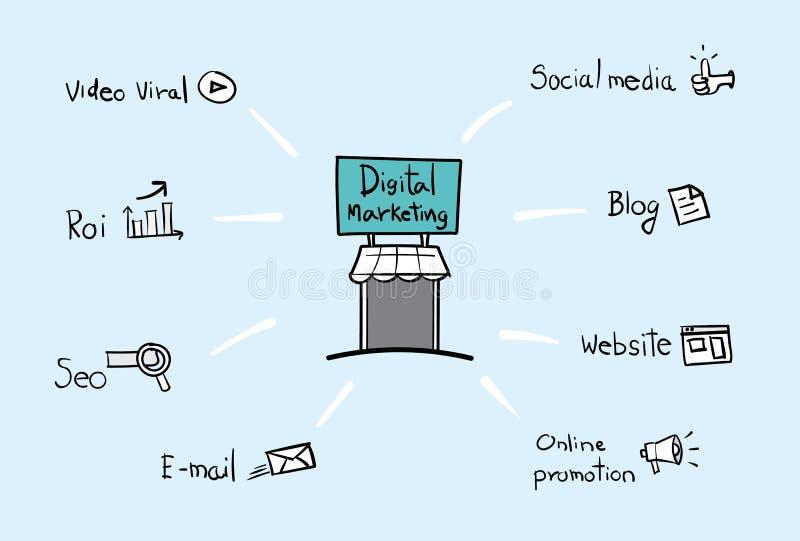 Vetor: Sinal do mercado de Digitas e ícone do negócio em torno dele, Digi ilustração royalty free