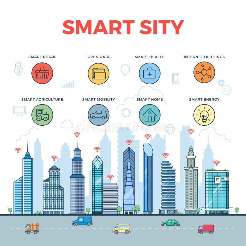 Vetor urbano liso linear da estrada do arranha-céus Ci de Smart ilustração royalty free