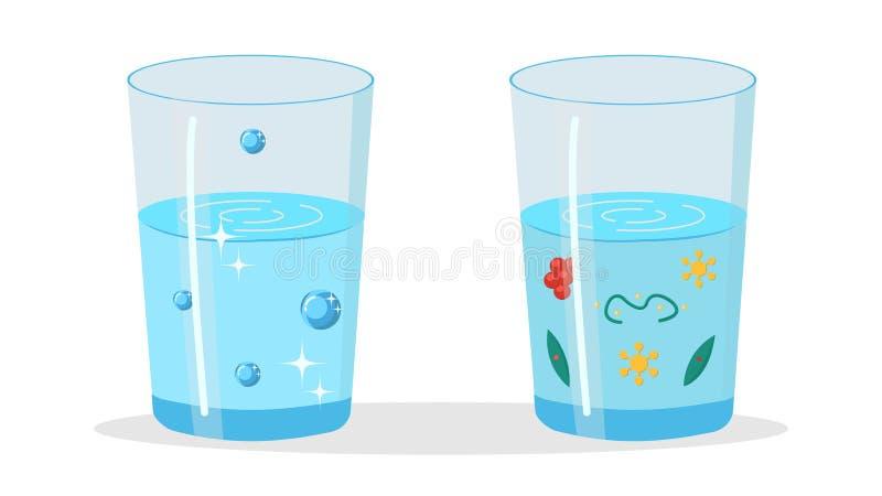 Vetri con l'illustrazione pura e sporca dell'acqua illustrazione vettoriale