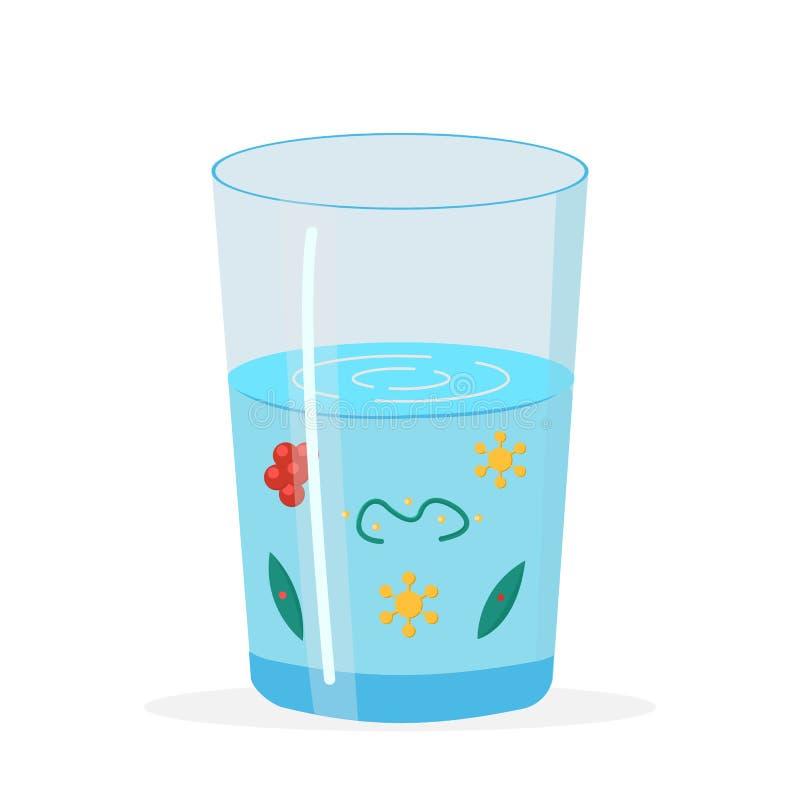 Vetro con sporco, illustrazione dell'acqua contaminata royalty illustrazione gratis