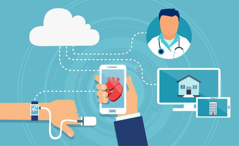 Vettore dei dispositivi moderni di una sanità che seguono frequenza cardiaca paziente royalty illustrazione gratis