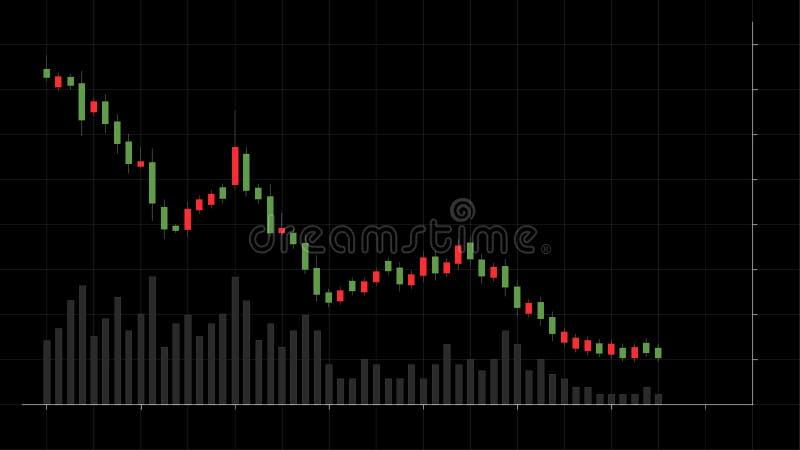 Vettore del grafico di prezzo delle azioni di tendenza al ribasso del candeliere, strumento analizzante finanziario illustrazione di stock