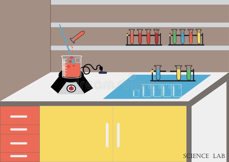 Vettore del laboratorio di scienza Laboratorio chimico, cristalleria chimica illustrazione di vettore, progettazione piana illustrazione vettoriale