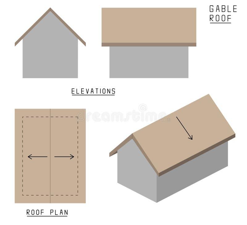 Vettore del tetto di timpano Elevazioni, piano del tetto e vista 3d immagine stock libera da diritti