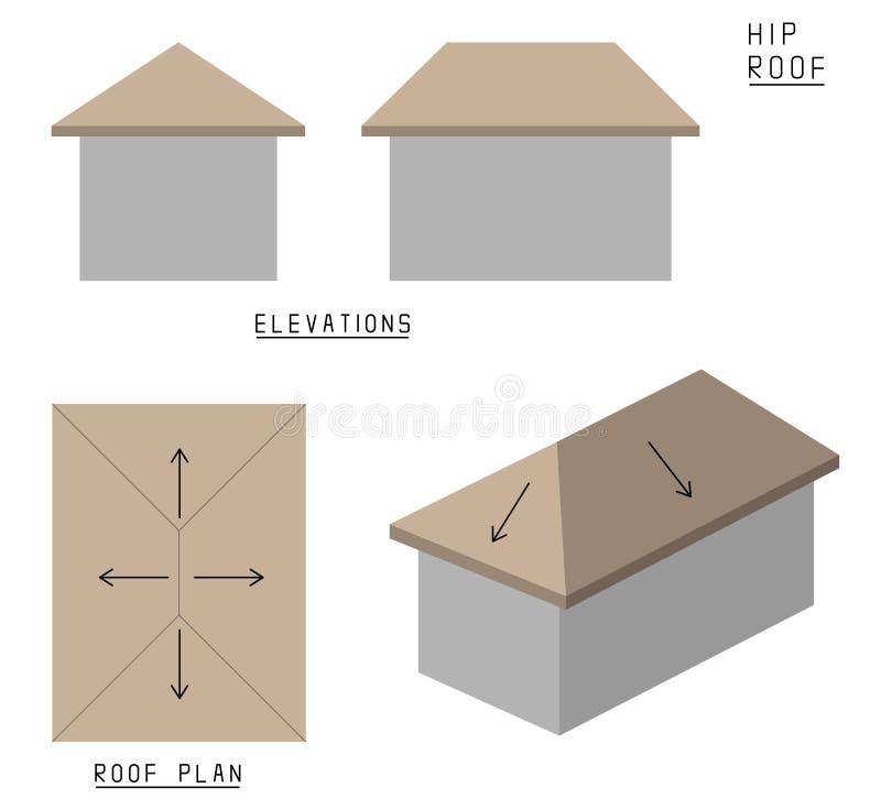 Vettore del tetto a spigolo Elevazioni, piano del tetto e vista 3d fotografia stock