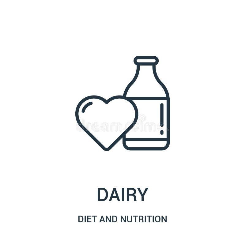 vettore dell'icona della latteria dalla raccolta di nutrizione e di dieta Linea sottile illustrazione di vettore dell'icona del p illustrazione vettoriale