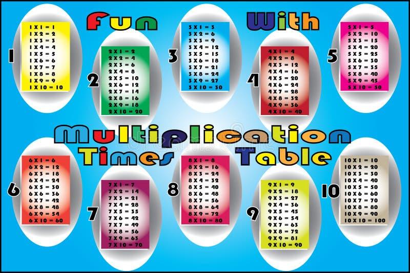 Vettore dell'insieme della Tabella di tempi di moltiplicazione illustrazione vettoriale