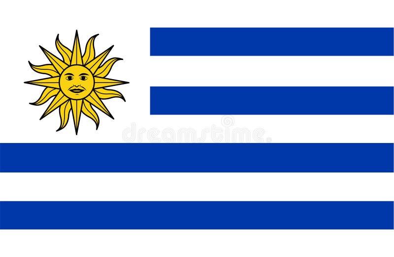 Vettore della bandiera dell'Uruguay Illustrazione della bandiera dell'Uruguay illustrazione di stock