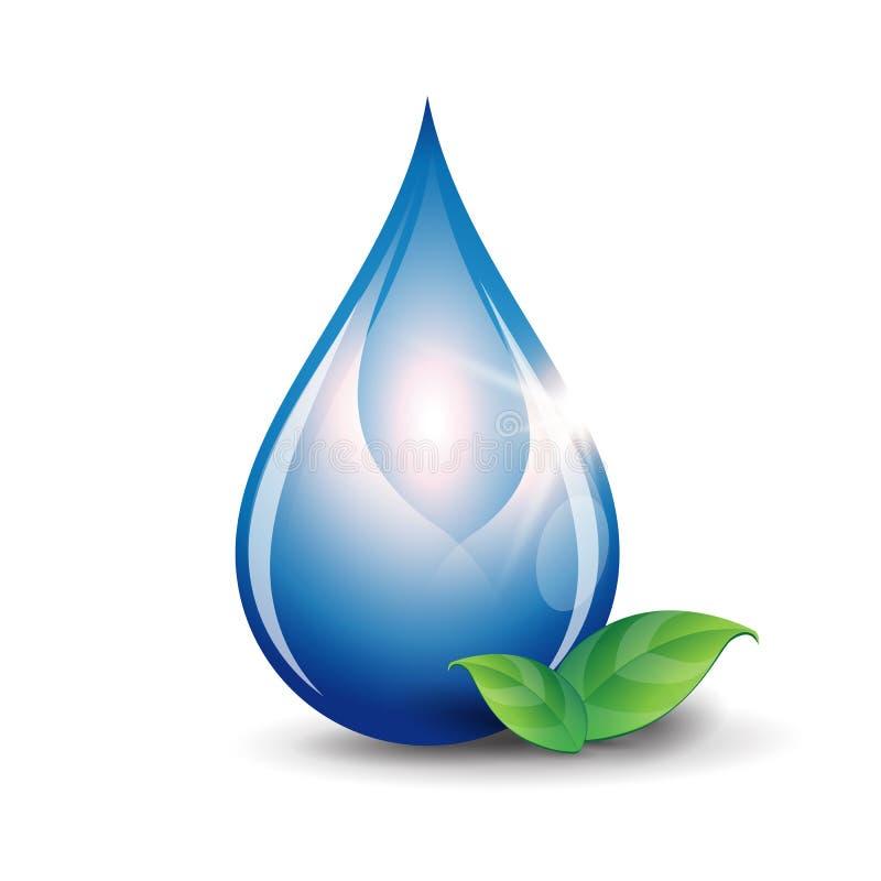 Vettore della goccia di acqua royalty illustrazione gratis