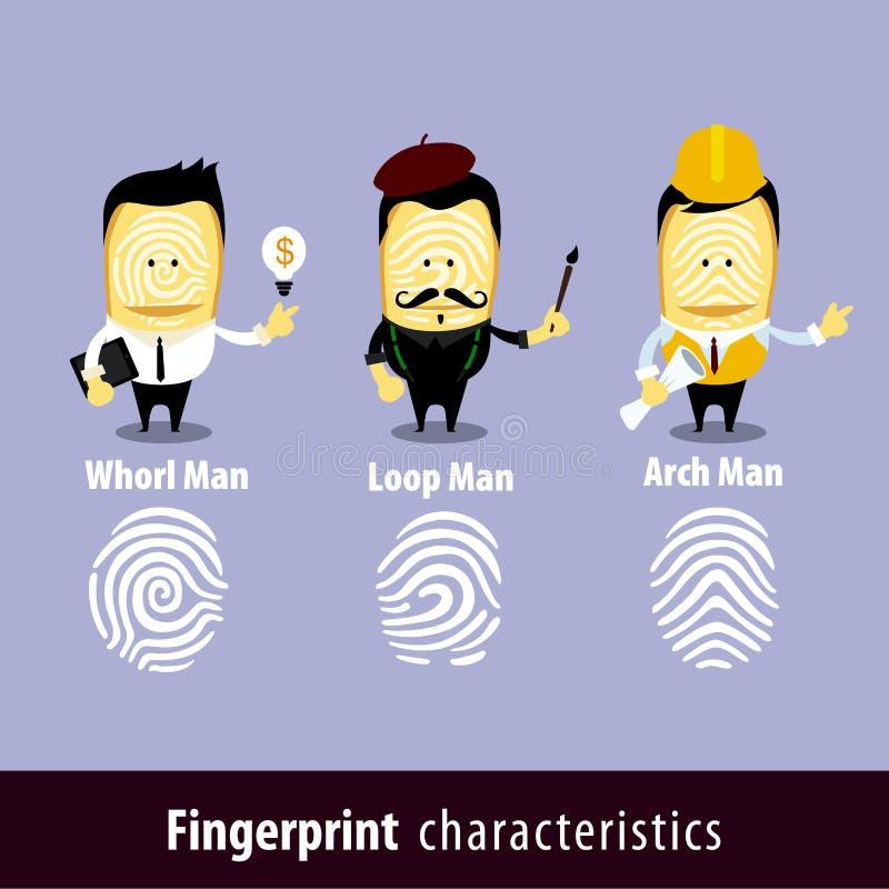 Vettore della serie di caratteristiche dell'uomo di impronta digitale illustrazione vettoriale