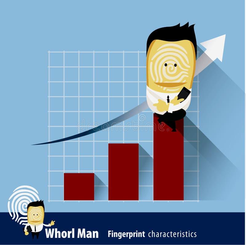 Vettore della serie di caratteristiche dell'uomo di impronta digitale Uomo di affari illustrazione di stock
