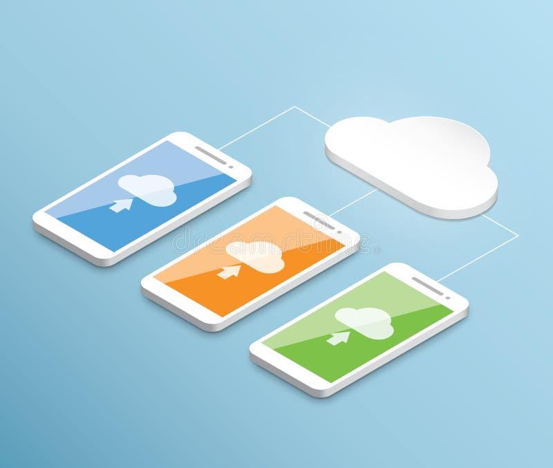 Vettore di calcolo dello smartphone della nuvola isometrico illustrazione di stock