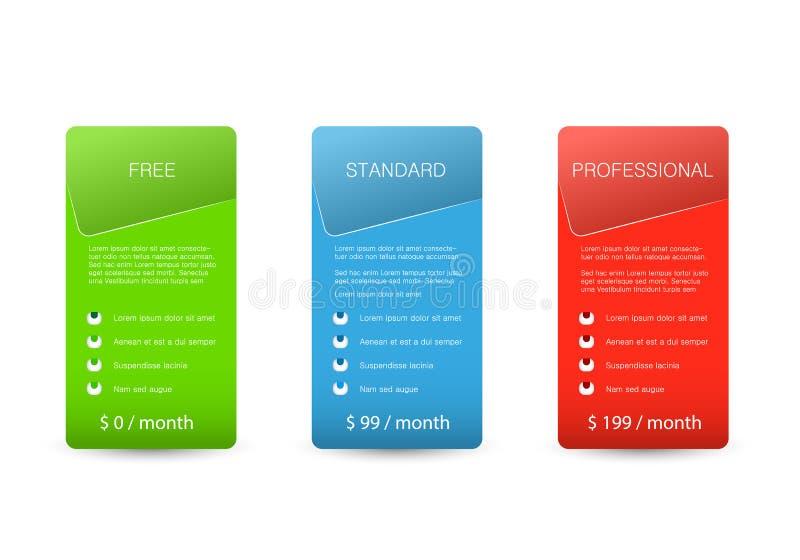 Vettore di offerta di prezzi di confronto tre di servizi e del prodotto royalty illustrazione gratis