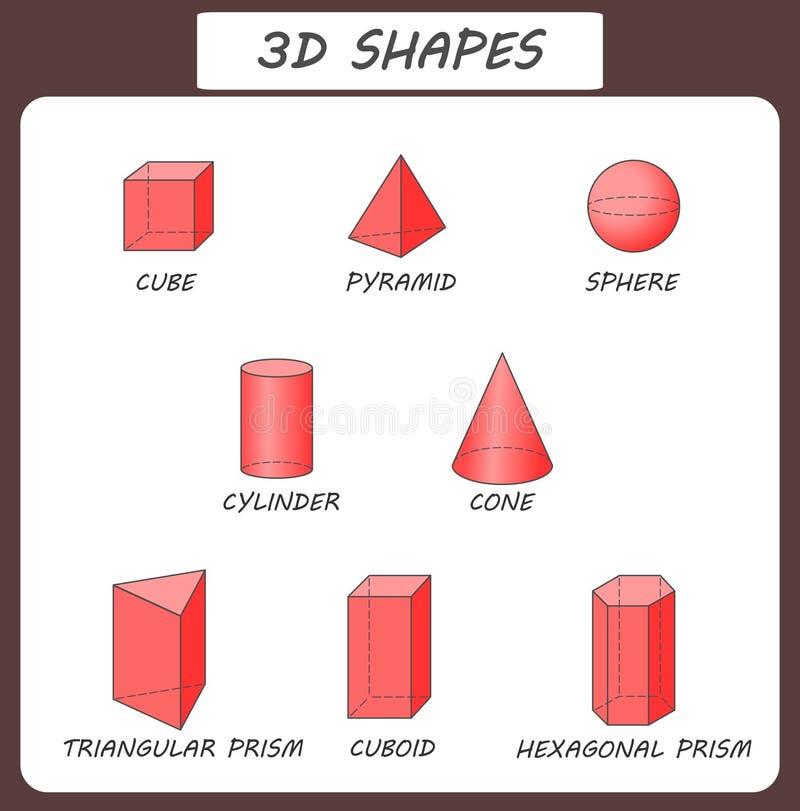 Vettore figure 3d Manifesto educativo per i bambini Forme geometriche solide Cubo, cuboid, piramide, sfera, cilindro, cono illustrazione vettoriale