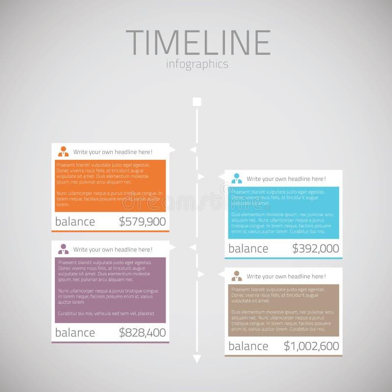 Vettore infographic del modello di cronologia illustrazione di stock