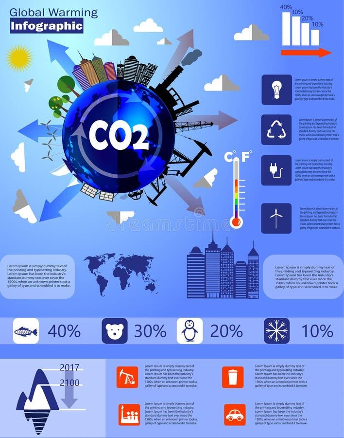 Vettore infographic di riscaldamento globale illustrazione vettoriale