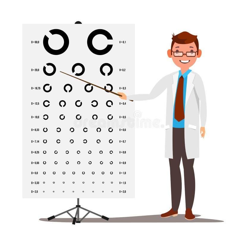 Vettore maschio di oftalmologia Vista, vista Esame ottico Grafico del dottore And Eye Test in clinica ophthalmologist illustrazione vettoriale