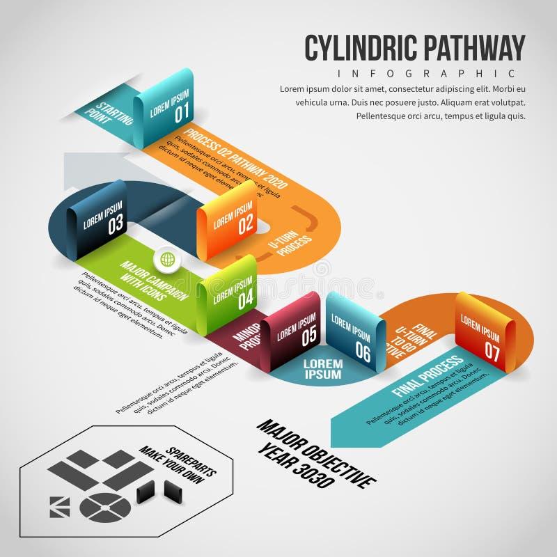 Via cilindrica isometrica Infographic illustrazione vettoriale