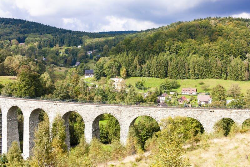 Viaduc ferroviaire Novina photos libres de droits