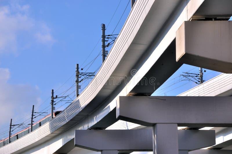 Viaduct bridge of railway and train