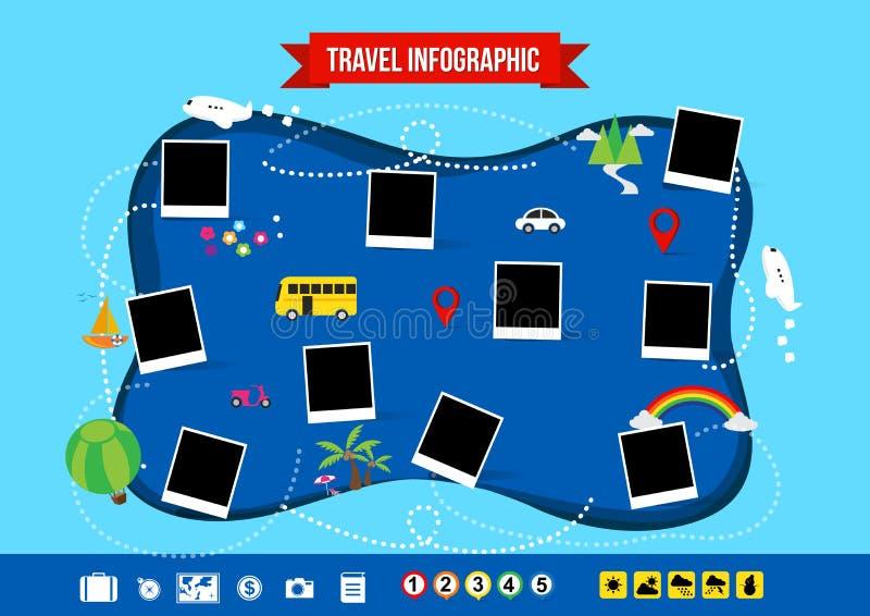 Viaggio Infographic royalty illustrazione gratis