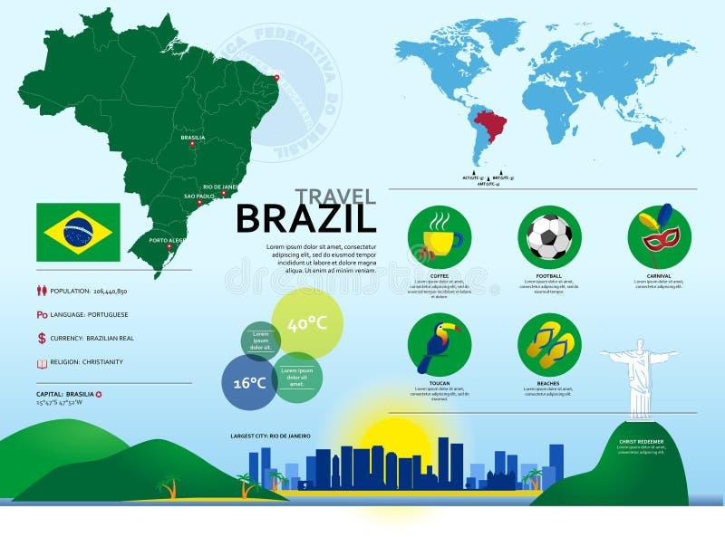 Viaje Infographic del Brasil libre illustration