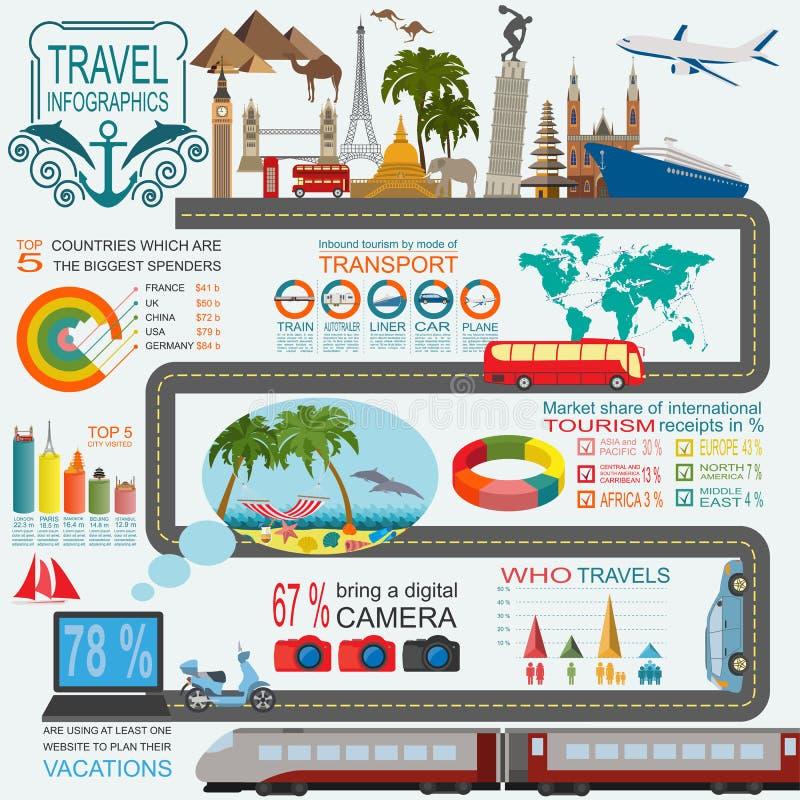 Viajes vacaciones Infographics del complejo playero Los elementos para crean ilustración del vector