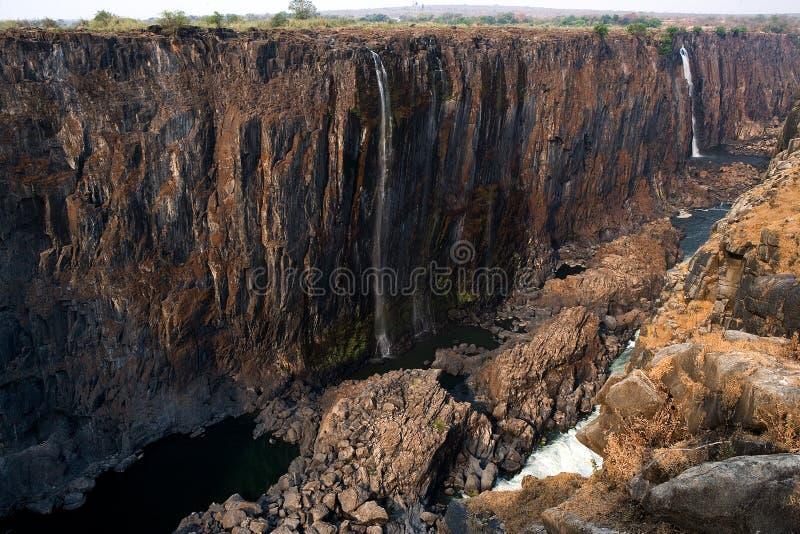 Victoria Falls in strenge droogte Zeldzaam schot Nationaal park mosi-OA-Tunya Zambiya en de Plaats van de Werelderfenis zimbabwe stock foto's