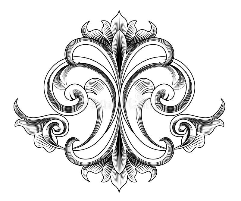Victorian Style Decoration