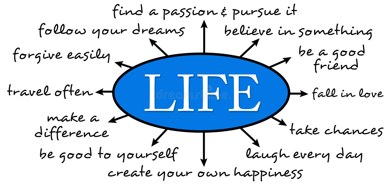 Vida feliz ilustração stock