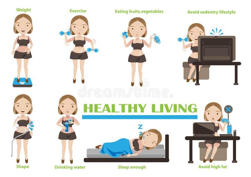 Vida sana ilustración del vector
