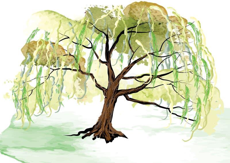 Vide på jordlandskapdesignen, vattenfärgblick som skapas med borsten vektor illustrationer