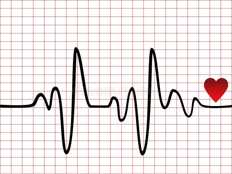 Video di battimento di cuore illustrazione di stock