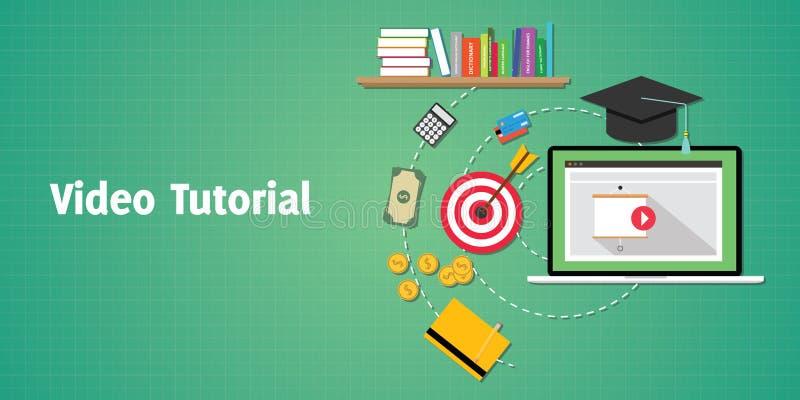 Videopn tutorialsbegrepp med bärbar datorlek och målvektordiagrammet royaltyfri illustrationer