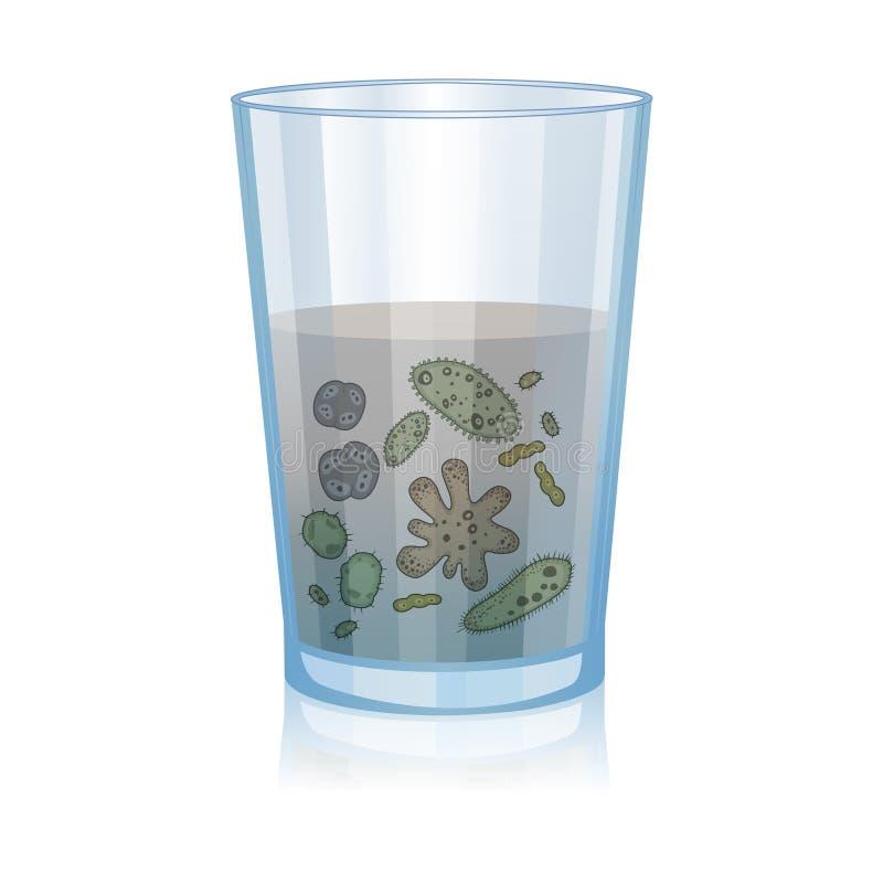 Vidrio con agua sucia, bacterias, microbiología de la ciencia ilustración del vector