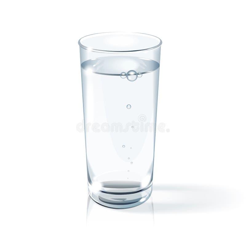 Vidro de água