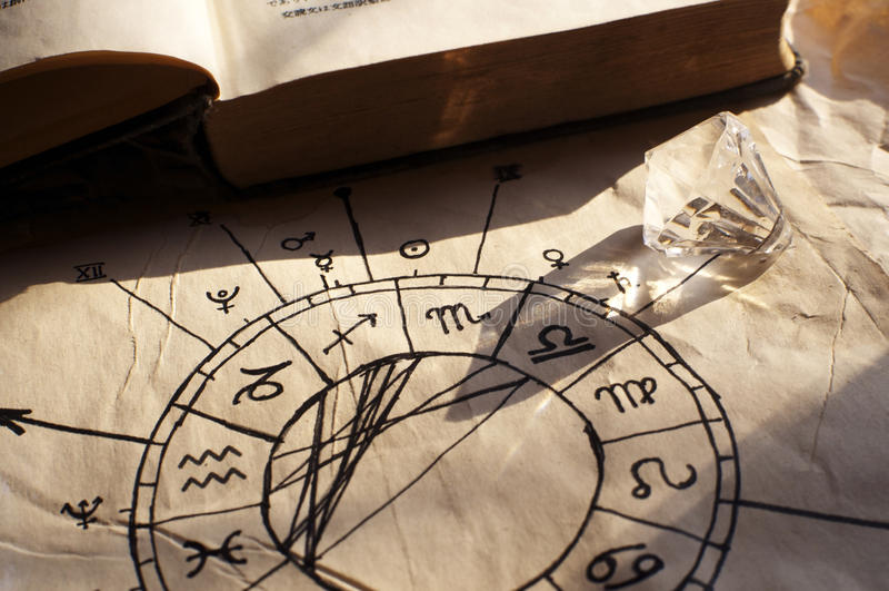 Vieil horoscope photographie stock