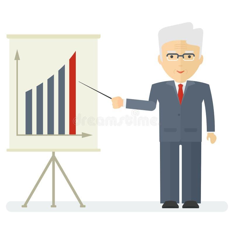 Vieja presentación de los hombres de negocios ilustración del vector
