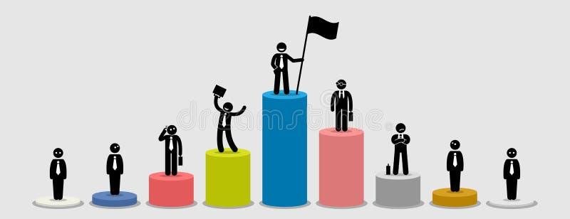 Viel unterschiedlicher Geschäftsmann, der auf den Balkendiagrammen vergleichen ihre finanzielle Lage steht lizenzfreie abbildung