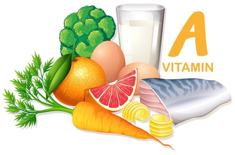 Vielzahl von den Nahrungsmitteln, die Vitamin A enthalten stock abbildung