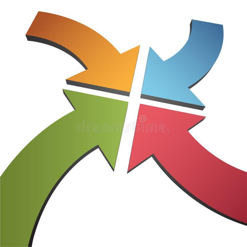 Vier 3D pijlen van de krommekleur komen puntcentrum samen vector illustratie
