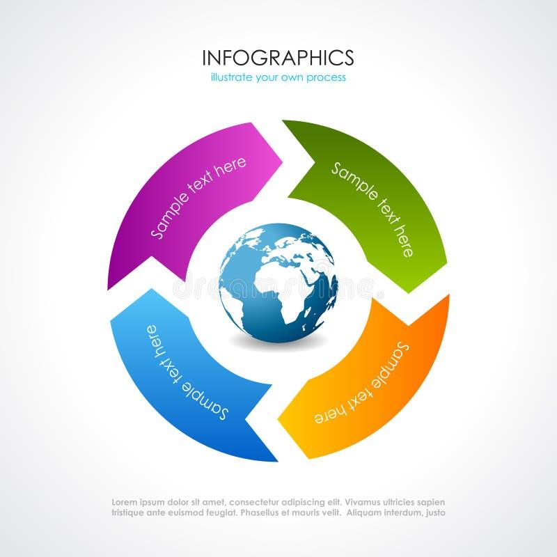 Vier van het cyclussegmenten diagram stock illustratie