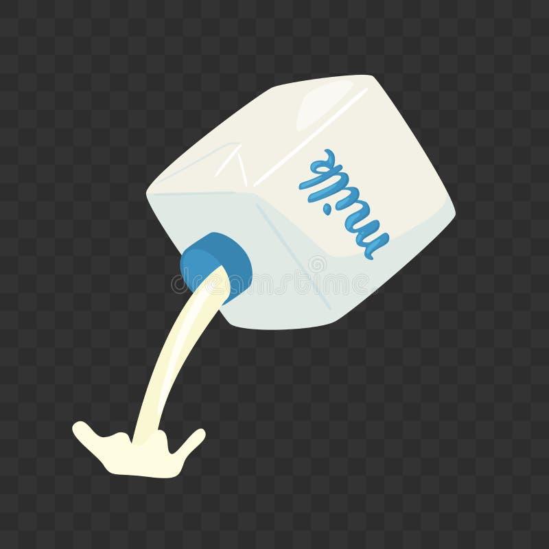 Vierta la caja de la leche ilustración del vector